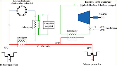 image-production-electricite-geothermie